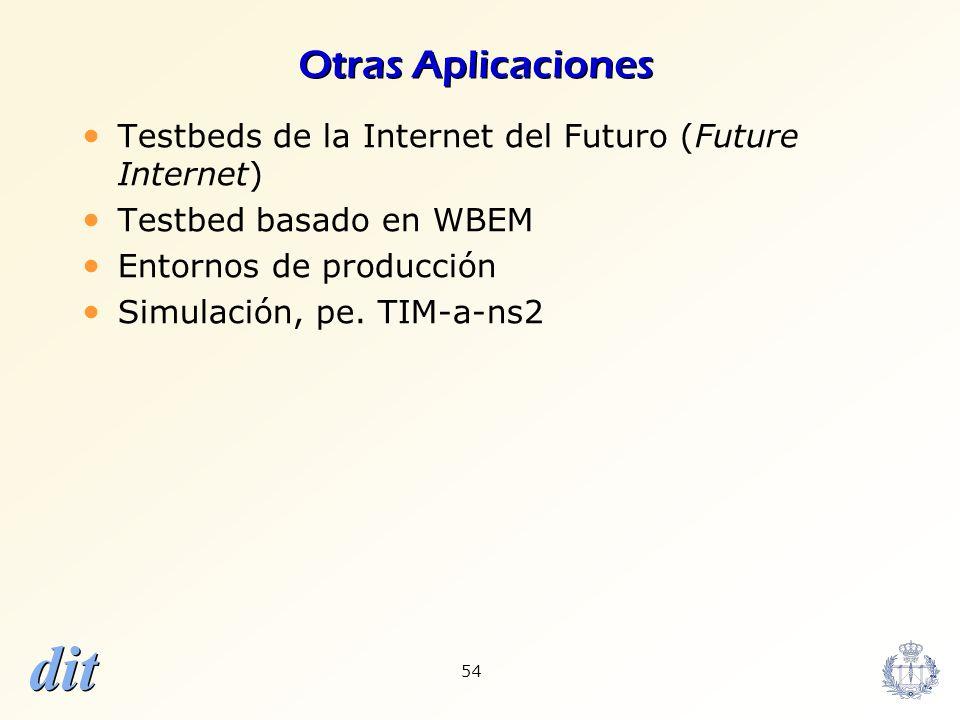 dit 54 Otras Aplicaciones Testbeds de la Internet del Futuro (Future Internet) Testbed basado en WBEM Entornos de producción Simulación, pe. TIM-a-ns2