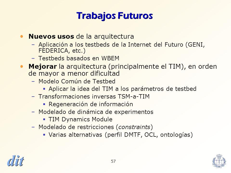 dit 57 Trabajos Futuros Nuevos usos de la arquitectura –Aplicación a los testbeds de la Internet del Futuro (GENI, FEDERICA, etc.) –Testbeds basados e
