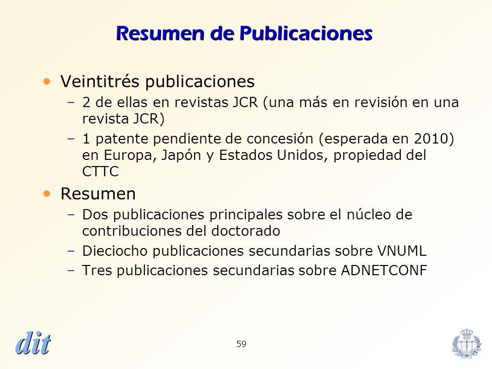 dit 59 Resumen de Publicaciones Veintitrés publicaciones –2 de ellas en revistas JCR (una más en revisión en una revista JCR) –1 patente pendiente de