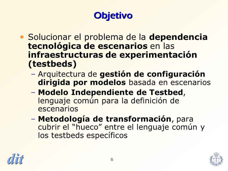 dit 6 Objetivo Solucionar el problema de la dependencia tecnológica de escenarios en las infraestructuras de experimentación (testbeds) –Arquitectura