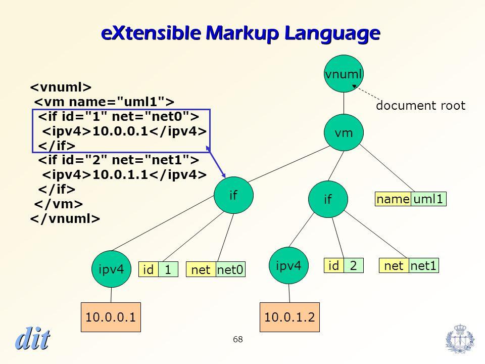dit 68 10.0.0.1 10.0.1.1 vnuml vm if ipv4 netnet0 nameuml1 id2 1netnet1 10.0.0.110.0.1.2 document root if eXtensible Markup Language