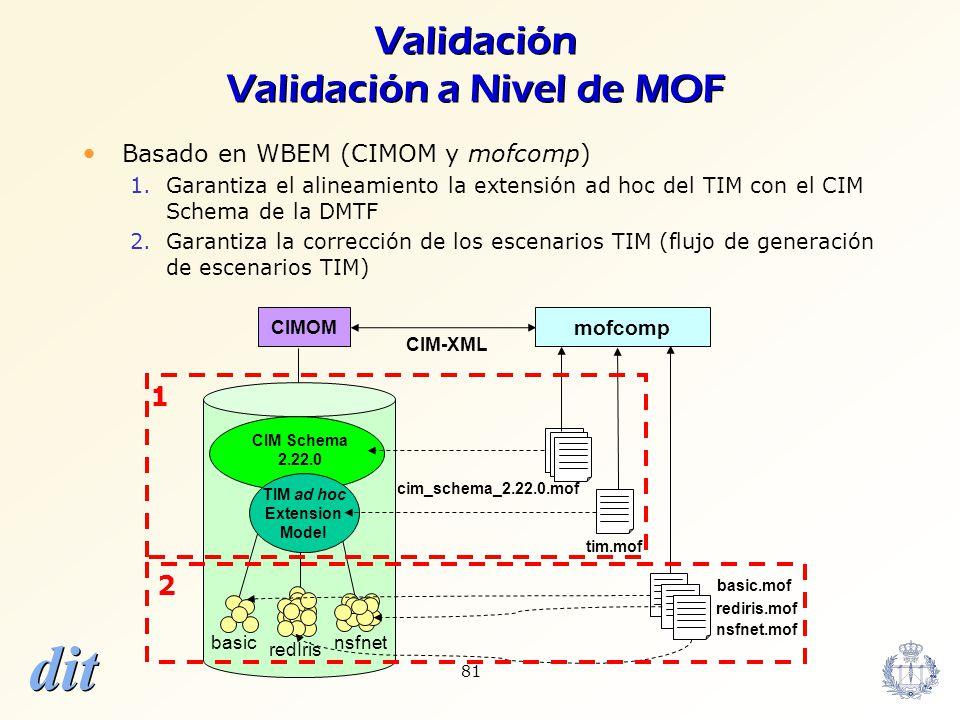 dit 81 Validación Validación a Nivel de MOF Basado en WBEM (CIMOM y mofcomp) 1.Garantiza el alineamiento la extensión ad hoc del TIM con el CIM Schema