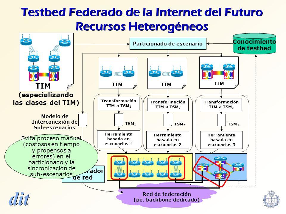dit 84 Testbed Federado de la Internet del Futuro Recursos Heterogéneos Particionado de escenario Red de federación (pe. backbone dedicado) TIM Transf
