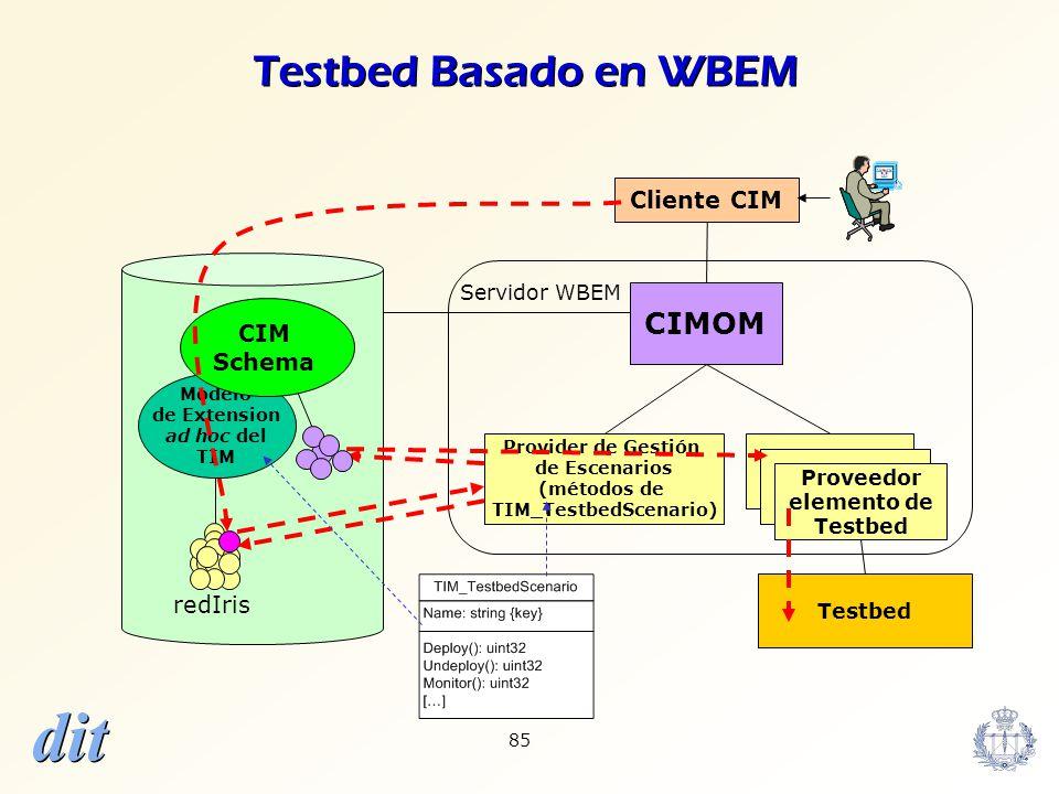 dit 85 Testbed Basado en WBEM CIMOM Cliente CIM Servidor WBEM Testbed Proveedor elemento de Testbed Provider de Gestión de Escenarios (métodos de TIM_