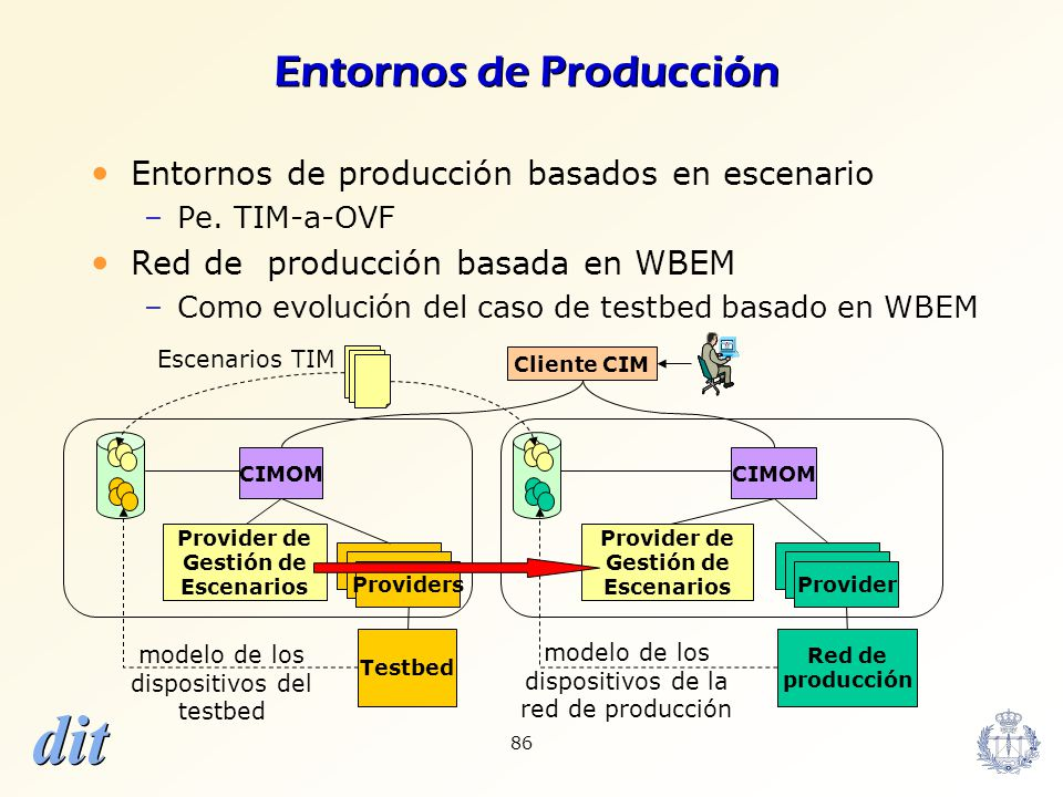 dit 86 Entornos de Producción Entornos de producción basados en escenario –Pe. TIM-a-OVF Red de producción basada en WBEM –Como evolución del caso de