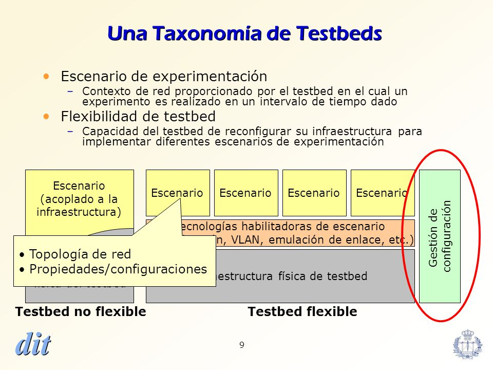 dit 9 Una Taxonomía de Testbeds Escenario de experimentación –Contexto de red proporcionado por el testbed en el cual un experimento es realizado en u