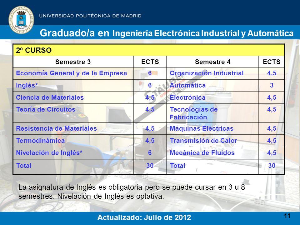 11 2º CURSO Semestre 3ECTSSemestre 4ECTS Economía General y de la Empresa6Organización Industrial4,5 Inglés*6Automática3 Ciencia de Materiales4,5Elect