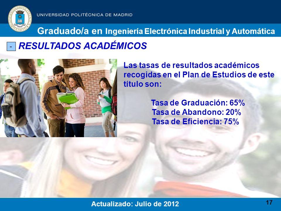 17 RESULTADOS ACADÉMICOS - Las tasas de resultados académicos recogidas en el Plan de Estudios de este título son: Tasa de Graduación: 65% Tasa de Aba