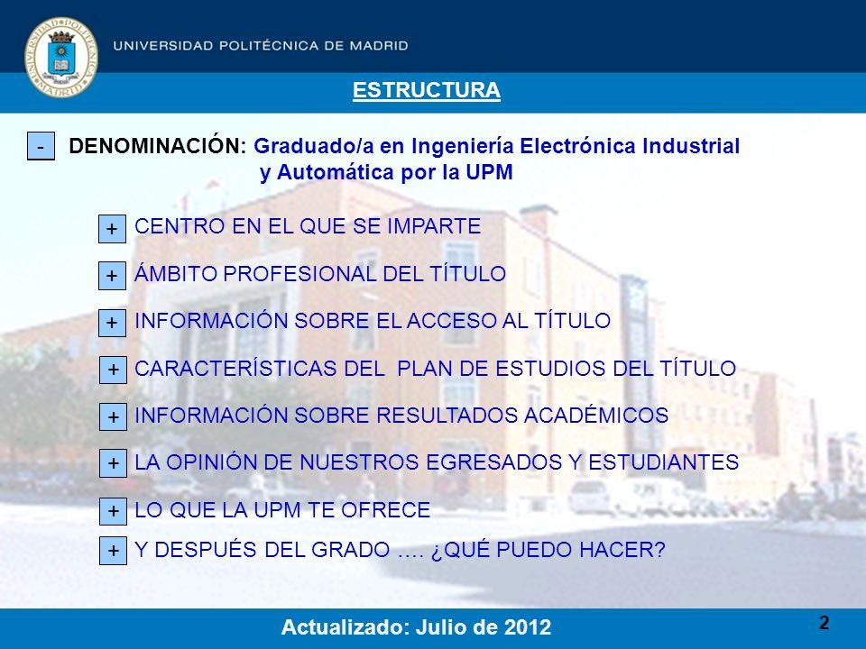 2 ESTRUCTURA + DENOMINACIÓN: Graduado/a en Ingeniería Electrónica Industrial y Automática por la UPM - CARACTERÍSTICAS DEL PLAN DE ESTUDIOS DEL TÍTULO
