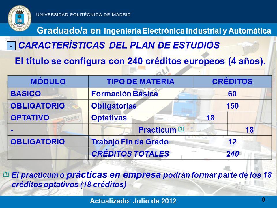 9 CARACTERÍSTICAS DEL PLAN DE ESTUDIOS - El título se configura con 240 créditos europeos (4 años). MÓDULOTIPO DE MATERIACRÉDITOS BASICOFormación Bási