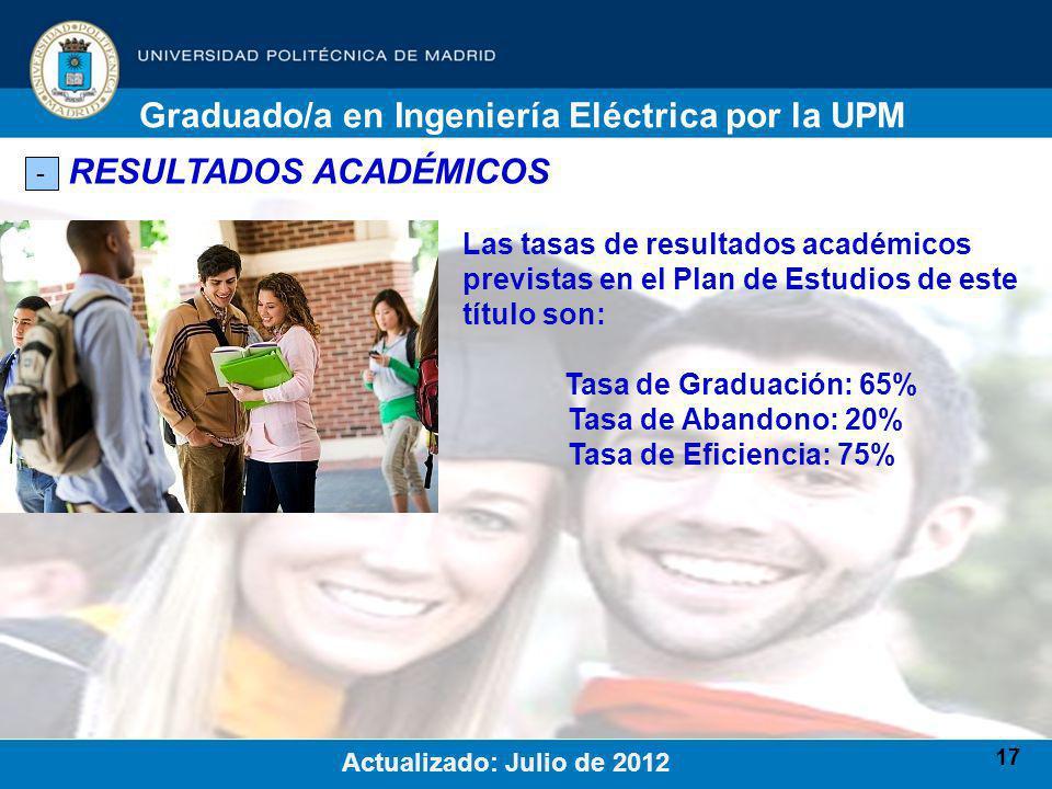 17 RESULTADOS ACADÉMICOS - Las tasas de resultados académicos previstas en el Plan de Estudios de este título son: Tasa de Graduación: 65% Tasa de Abandono: 20% Tasa de Eficiencia: 75% Graduado/a en Ingeniería Eléctrica por la UPM Actualizado: Julio de 2012