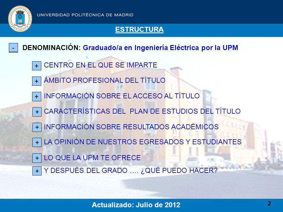 2 ESTRUCTURA + DENOMINACIÓN: Graduado/a en Ingeniería Eléctrica por la UPM - CARACTERÍSTICAS DEL PLAN DE ESTUDIOS DEL TÍTULO + ÁMBITO PROFESIONAL DEL TÍTULO + + INFORMACIÓN SOBRE EL ACCESO AL TÍTULO + + INFORMACIÓN SOBRE RESULTADOS ACADÉMICOS LO QUE LA UPM TE OFRECE + CENTRO EN EL QUE SE IMPARTE + LA OPINIÓN DE NUESTROS EGRESADOS Y ESTUDIANTES Y DESPUÉS DEL GRADO ….