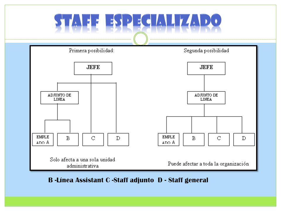 B -Línea Assistant C -Staff adjunto D - Staff general