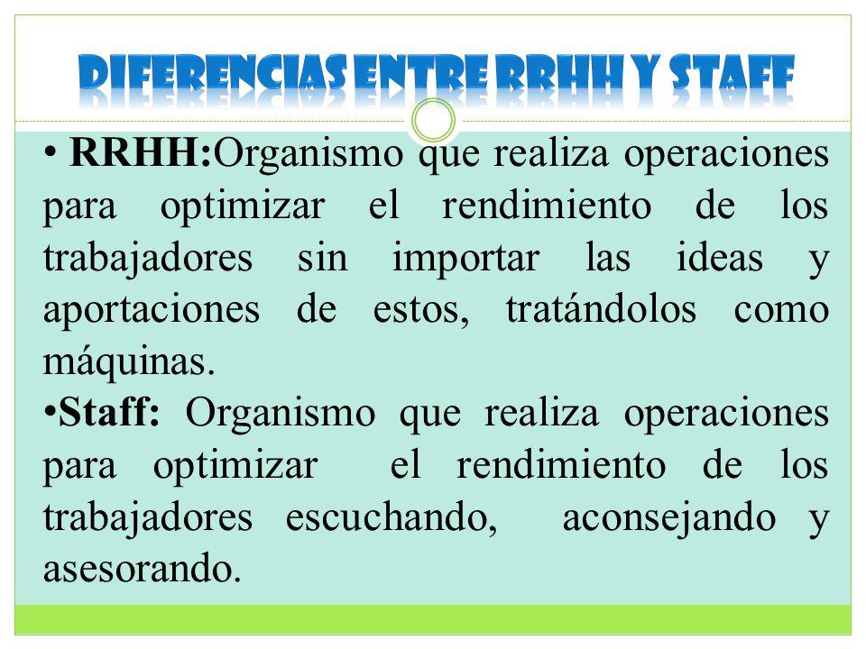 RRHH:Organismo que realiza operaciones para optimizar el rendimiento de los trabajadores sin importar las ideas y aportaciones de estos, tratándolos c