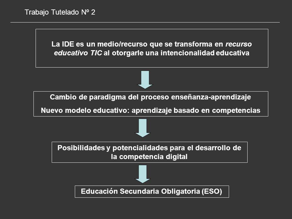 Trabajo Tutelado Nº 2 La IDE es un medio/recurso que se transforma en recurso educativo TIC al otorgarle una intencionalidad educativa Cambio de paradigma del proceso enseñanza-aprendizaje Nuevo modelo educativo: aprendizaje basado en competencias Posibilidades y potencialidades para el desarrollo de la competencia digital Educación Secundaria Obligatoria (ESO)