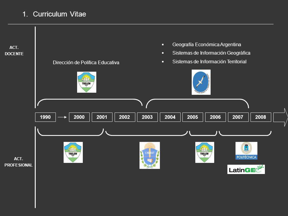 1.Curriculum Vitae 1990200120002002200320042005200620072008 Dirección de Política Educativa Geografía Económica Argentina Sistemas de Información Geográfica Sistemas de Información Territorial ACT.