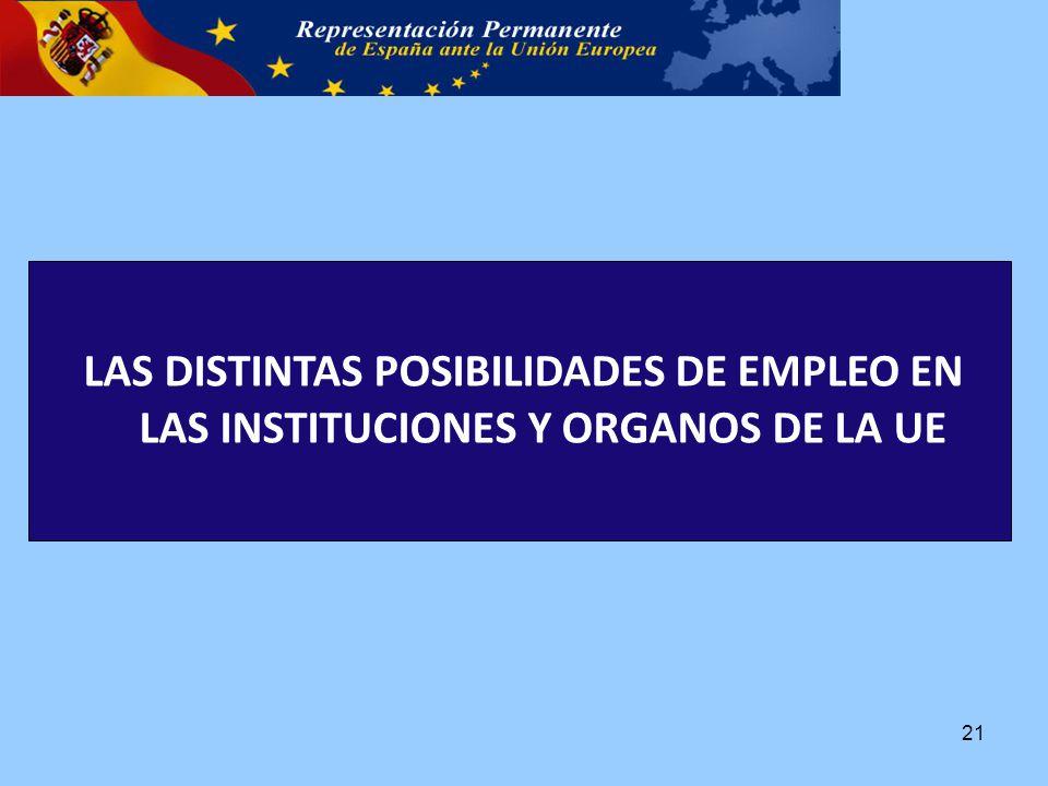 LAS DISTINTAS POSIBILIDADES DE EMPLEO EN LAS INSTITUCIONES Y ORGANOS DE LA UE 21