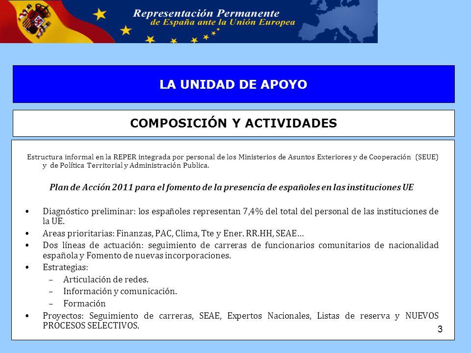 Estructura informal en la REPER integrada por personal de los Ministerios de Asuntos Exteriores y de Cooperación (SEUE) y de Política Territorial y Administración Publica.