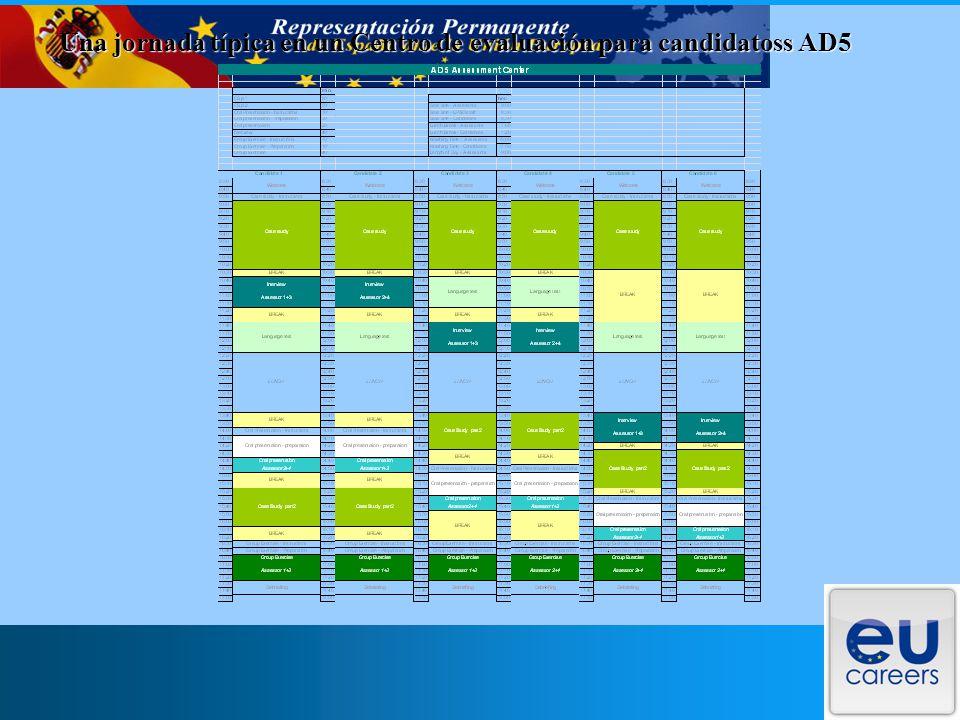 Una jornada típica en un Centro de evaluación para candidatoss AD5