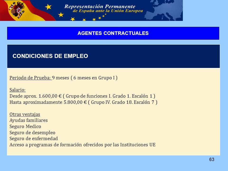 63 CONDICIONES DE EMPLEO Periodo de Prueba: 9 meses ( 6 meses en Grupo I ) Salario: Desde aprox.