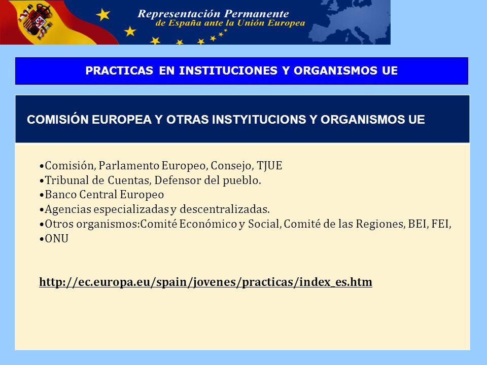 74 COMISIÓN EUROPEA Y OTRAS INSTYITUCIONS Y ORGANISMOS UE Comisión, Parlamento Europeo, Consejo, TJUE Tribunal de Cuentas, Defensor del pueblo.
