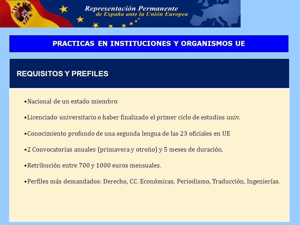 75 REQUISITOS Y PREFILES Nacional de un estado miembro Licenciado universitario o haber finalizado el primer ciclo de estudios univ.
