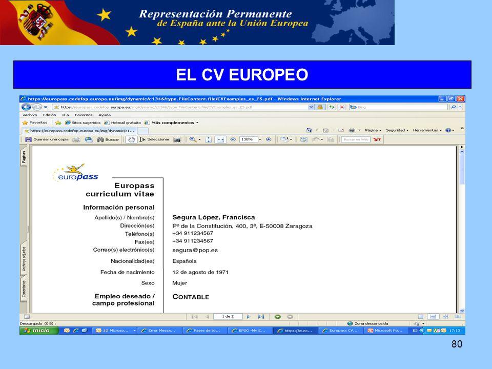 80 EL CV EUROPEO