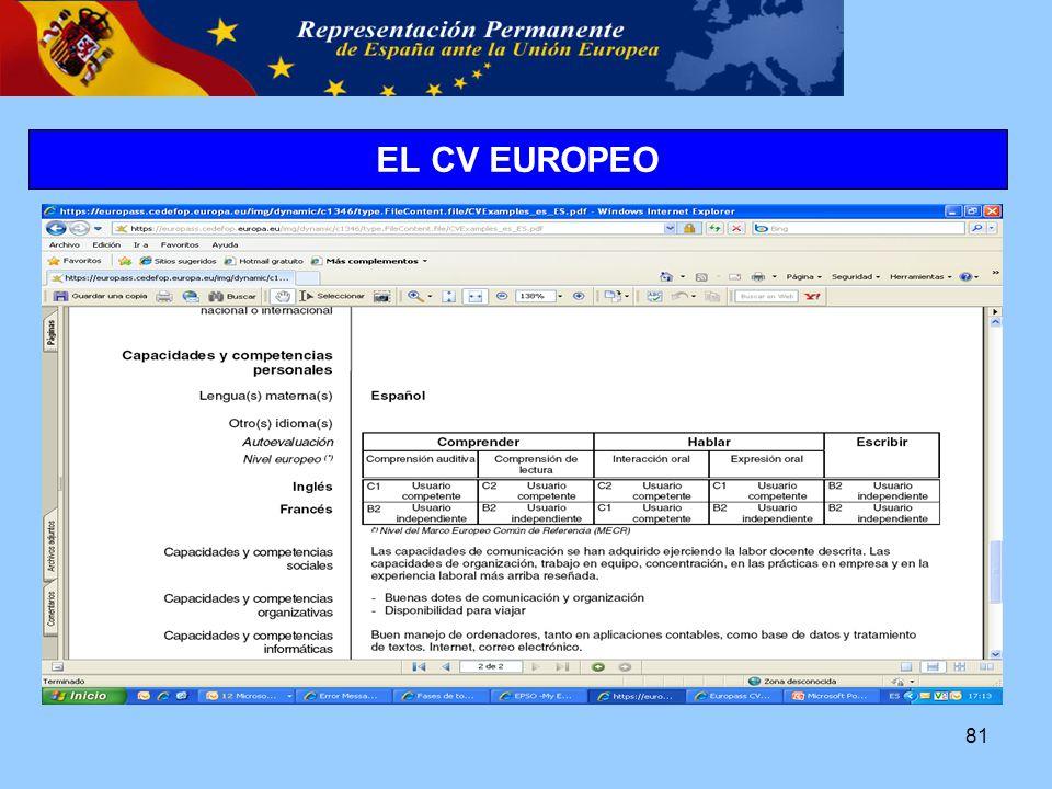 81 EL CV EUROPEO