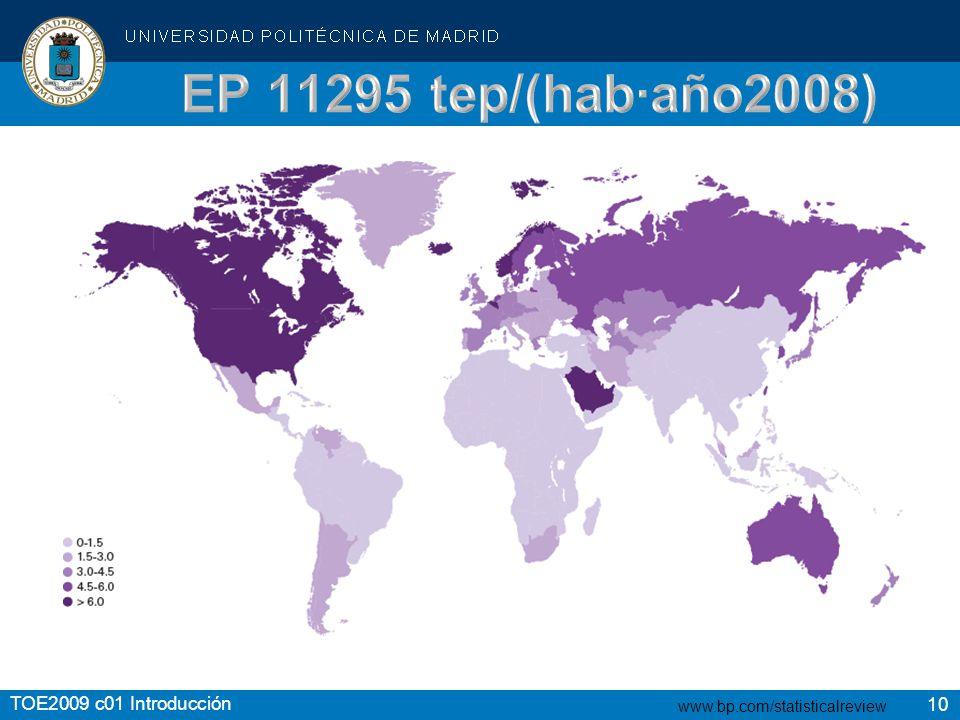 10 TOE2009 c01 Introducción www.bp.com/statisticalreview