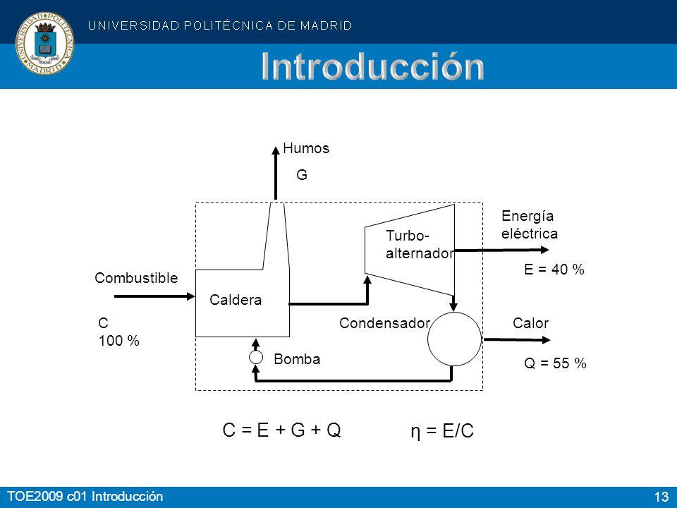 13 TOE2009 c01 Introducción Combustible Calor Energía eléctrica Humos G C 100 % Q = 55 % E = 40 % Turbo- alternador Caldera Bomba Condensador C = E +