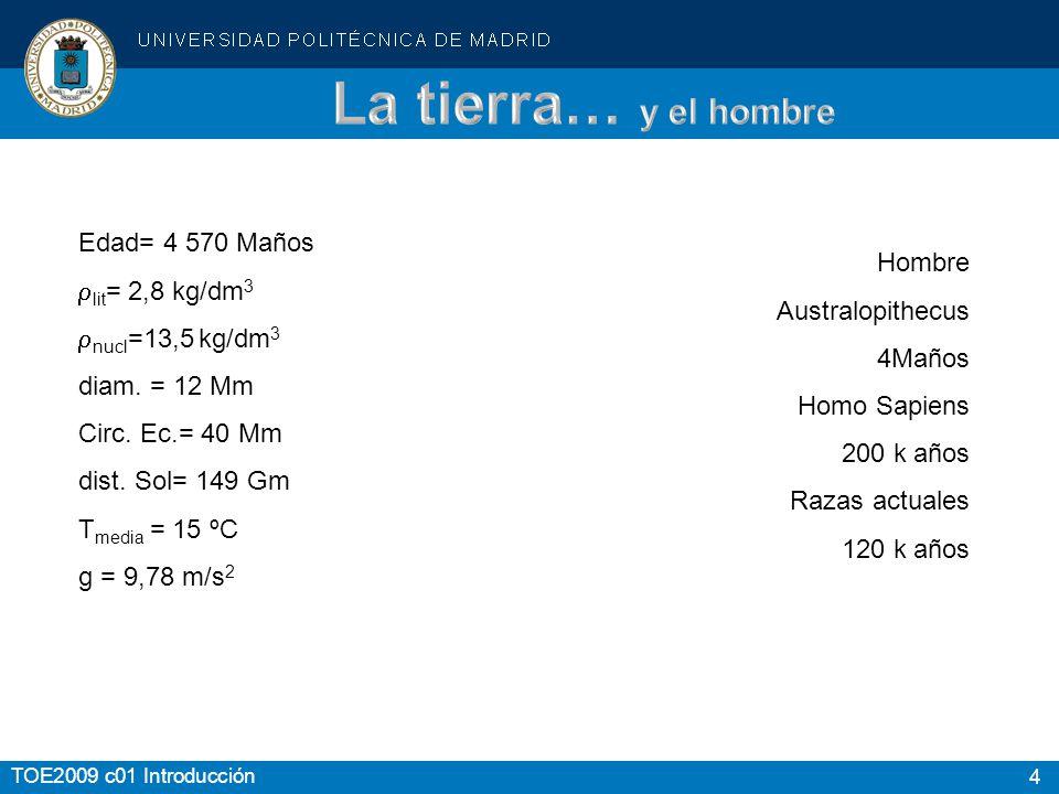 4 TOE2009 c01 Introducción Edad= 4 570 Maños lit = 2,8 kg/dm 3 nucl =13,5 kg/dm 3 diam. = 12 Mm Circ. Ec.= 40 Mm dist. Sol= 149 Gm T media = 15 ºC g =
