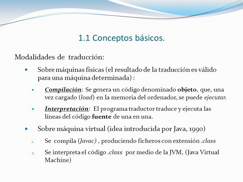 1.1 Conceptos básicos. Modalidades de traducción: Sobre máquinas físicas (el resultado de la traducción es válido para una máquina determinada) : Comp