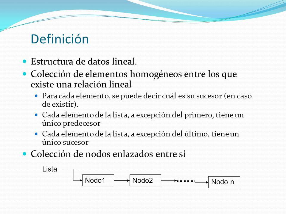 Definición Estructura de datos lineal. Colección de elementos homogéneos entre los que existe una relación lineal Para cada elemento, se puede decir c