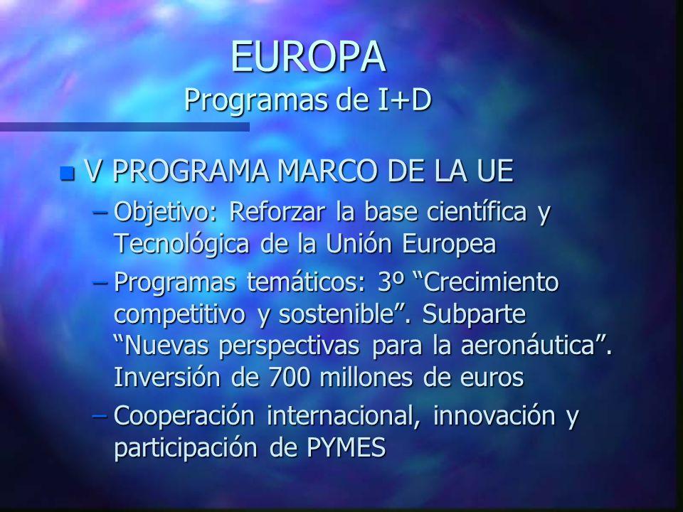 EUROPA Programas de I+D n V PROGRAMA MARCO DE LA UE –Objetivo: Reforzar la base científica y Tecnológica de la Unión Europea –Programas temáticos: 3º Crecimiento competitivo y sostenible.