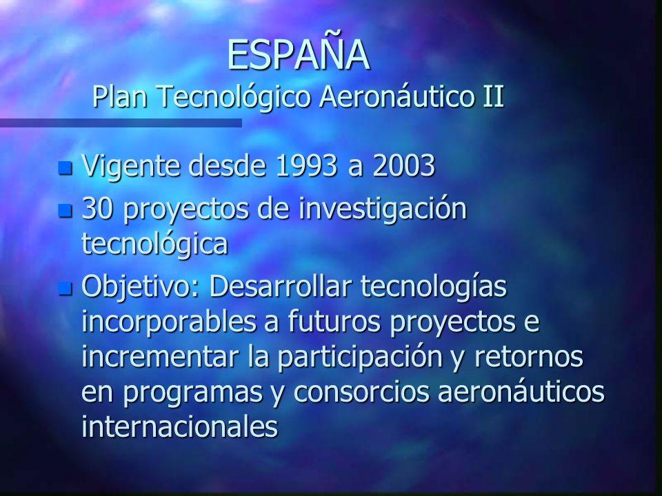 ESPAÑA Plan Tecnológico Aeronáutico II n Vigente desde 1993 a 2003 n 30 proyectos de investigación tecnológica n Objetivo: Desarrollar tecnologías incorporables a futuros proyectos e incrementar la participación y retornos en programas y consorcios aeronáuticos internacionales