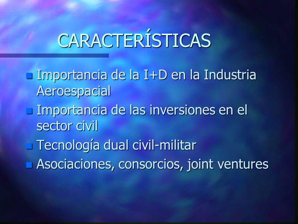 CARACTERÍSTICAS n Importancia de la I+D en la Industria Aeroespacial n Importancia de las inversiones en el sector civil n Tecnología dual civil-militar n Asociaciones, consorcios, joint ventures