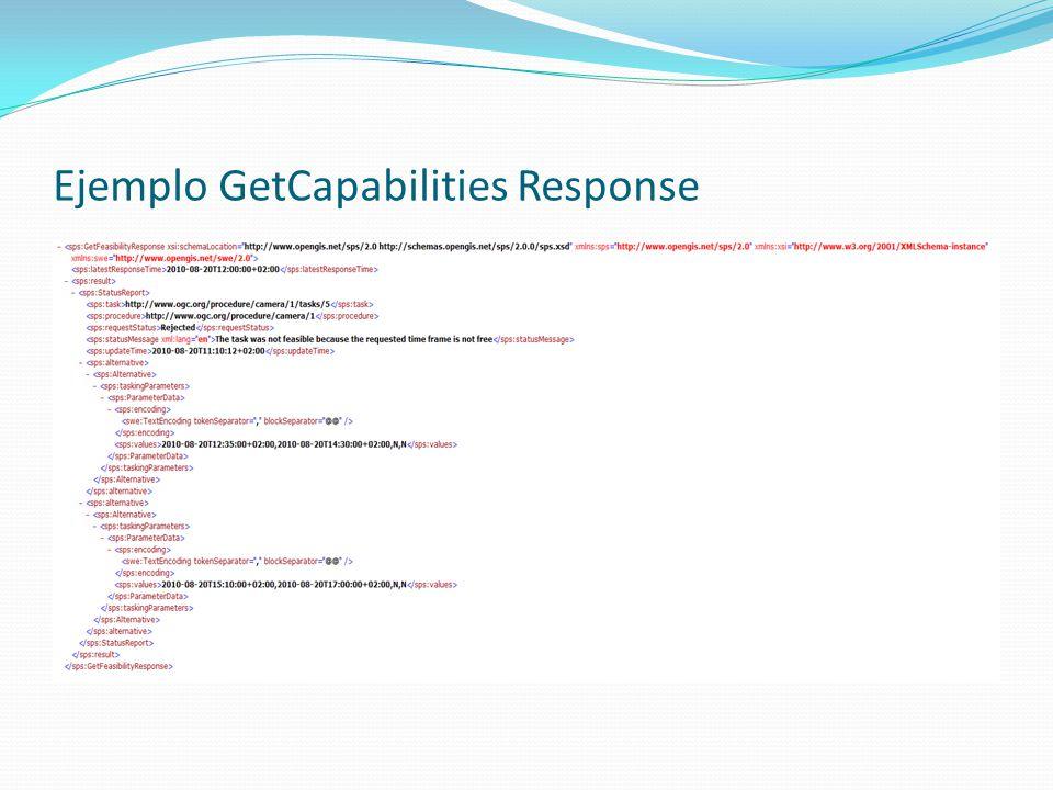 Ejemplo GetCapabilities Response