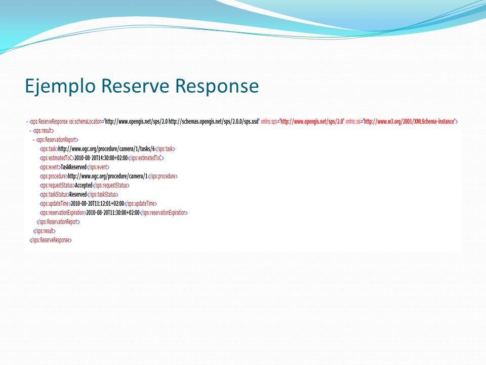 Ejemplo Reserve Response
