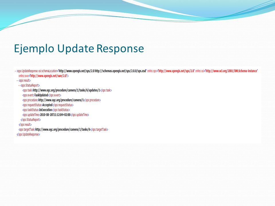 Ejemplo Update Response