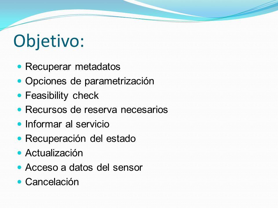 Objetivo: Recuperar metadatos Opciones de parametrización Feasibility check Recursos de reserva necesarios Informar al servicio Recuperación del estad
