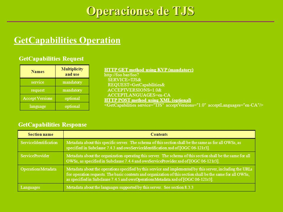 GetCapabilities Operation GetCapabilities Request HTTP GET method using KVP (mandatory) http://foo.bar/foo.