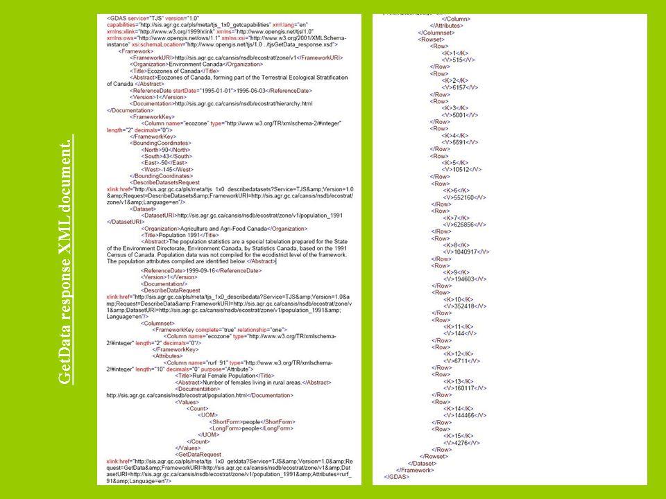 GetData response XML document.