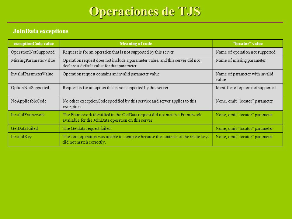 JoinData exceptions Operaciones de TJS exceptionCode valueMeaning of codelocator value OperationNotSupportedRequest is for an operation that is not su