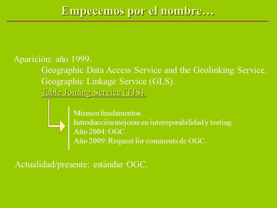 Empecemos por el nombre… Aparición: año 1999. Geographic Data Access Service and the Geolinking Service. Geographic Linkage Service (GLS). Table Joini