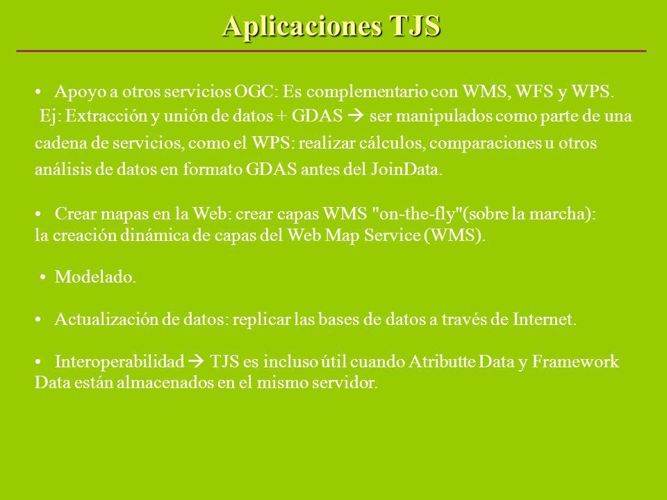 Aplicaciones TJS Apoyo a otros servicios OGC: Es complementario con WMS, WFS y WPS. Ej: Extracción y unión de datos + GDAS ser manipulados como parte