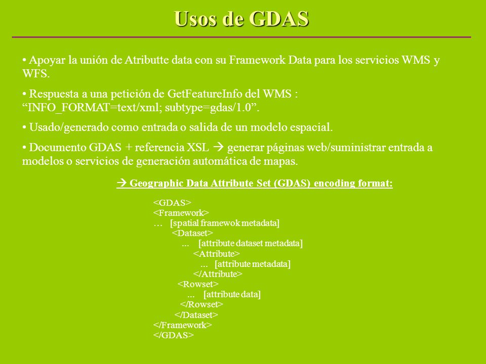 Usos de GDAS Apoyar la unión de Atributte data con su Framework Data para los servicios WMS y WFS. Respuesta a una petición de GetFeatureInfo del WMS