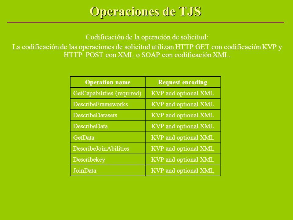 Codificación de la operación de solicitud: La codificación de las operaciones de solicitud utilizan HTTP GET con codificación KVP y HTTP POST con XML o SOAP con codificación XML.
