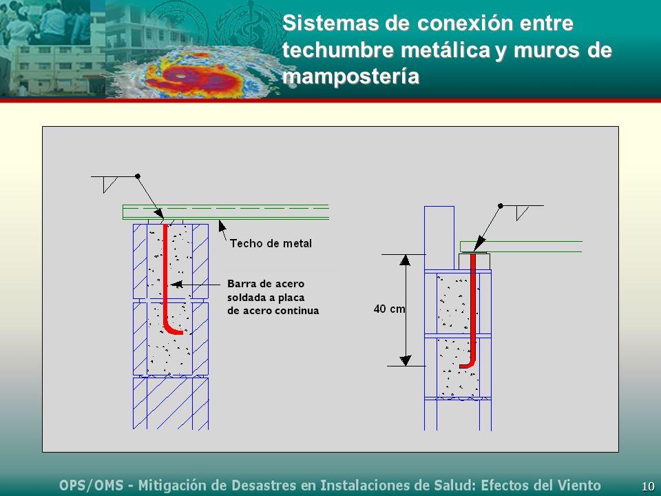10 Sistemas de conexión entre techumbre metálica y muros de mampostería Barra de acero soldada a placa de acero continua