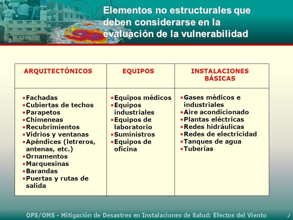 3 Experiencia previaExperiencia previa Inspección visualInspección visual Recopilación de informaciónRecopilación de información Pruebas no-destructivasPruebas no-destructivas Modelos matemáticosModelos matemáticos Análisis y diseño estructuralAnálisis y diseño estructural Análisis de túneles de vientoAnálisis de túneles de viento Recomendaciones de remodelaciones estructurales (retrofitting)Recomendaciones de remodelaciones estructurales (retrofitting) Clasificación de equiposClasificación de equipos Metodología para la evaluación de la vulnerabilidad no-estructural