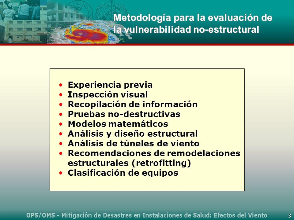 4 Tendencia de la reglamentación para Sistemas Secundarios La tendencia en las reglamentaciones internacionales para sistemas secundarios es adoptar y adaptar la filosofía del ASCE-7
